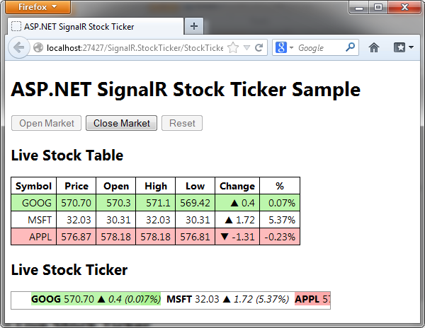 Original SignalR stock ticker example